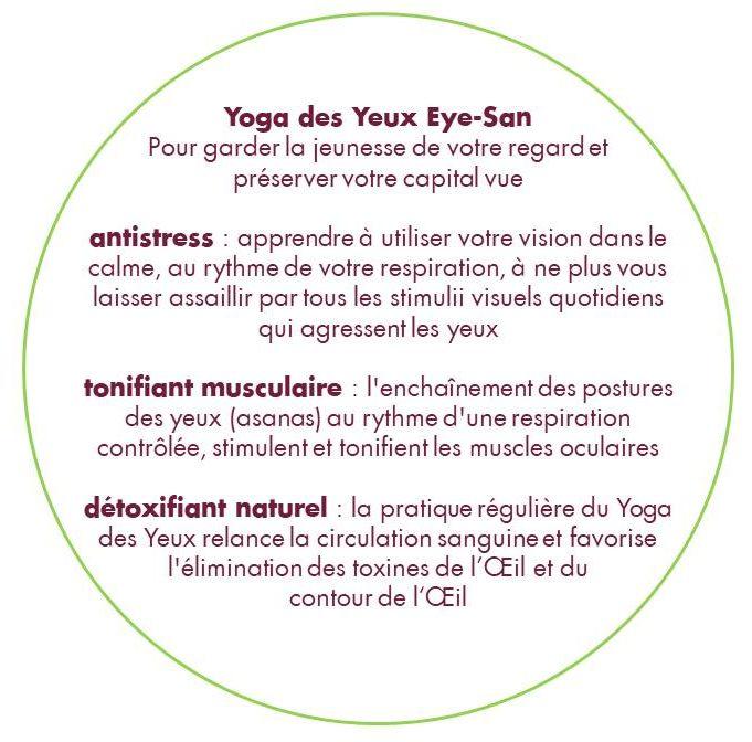 les bienfaits du Yoga des Yeux Eye-San