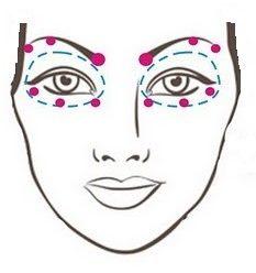 massage et acupression pour les yeux cernés